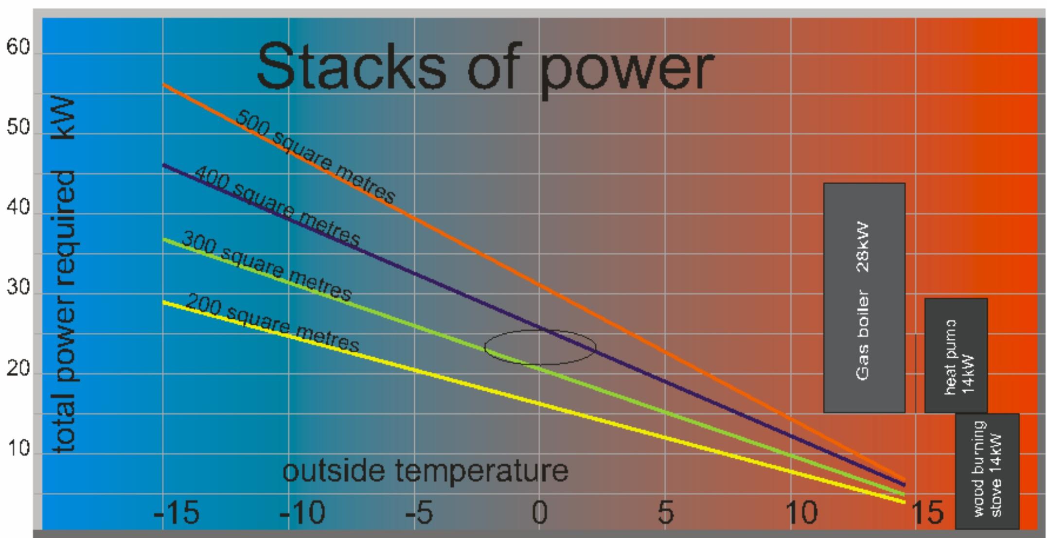 eco-heating | Original Twist