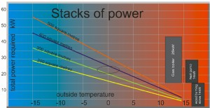 stacks-of-power-graph